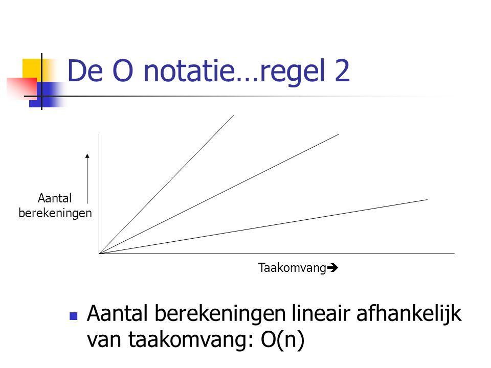 De O notatie…regel 2 Taakomvang  Aantal berekeningen Aantal berekeningen lineair afhankelijk van taakomvang: O(n)