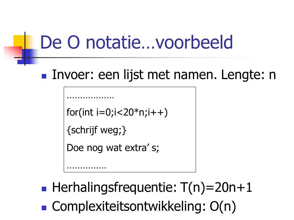 De O notatie…voorbeeld Invoer: een lijst met namen.