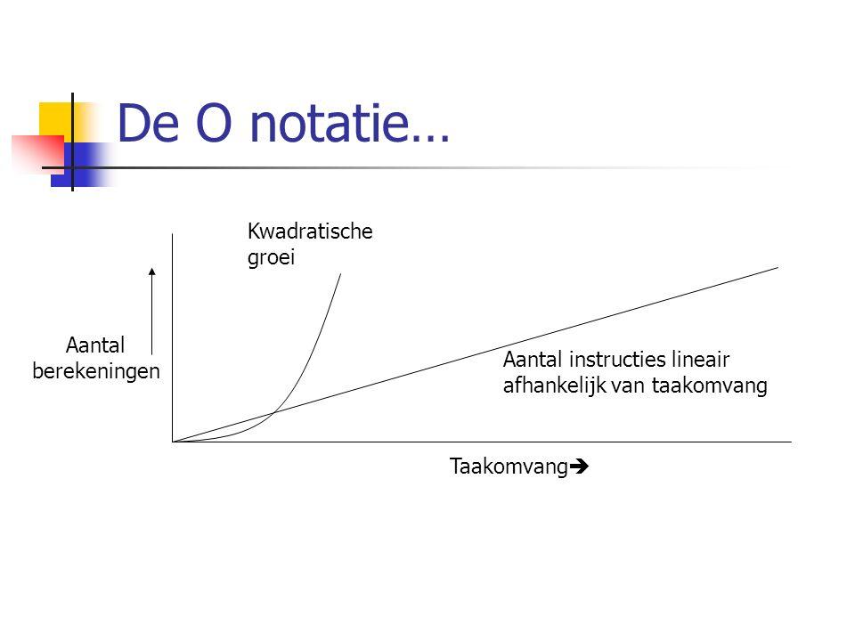 De O notatie… Taakomvang  Aantal berekeningen Kwadratische groei Aantal instructies lineair afhankelijk van taakomvang