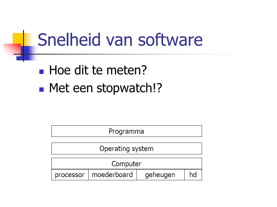 Snelheid van software Hoe dit te meten. Met een stopwatch!.