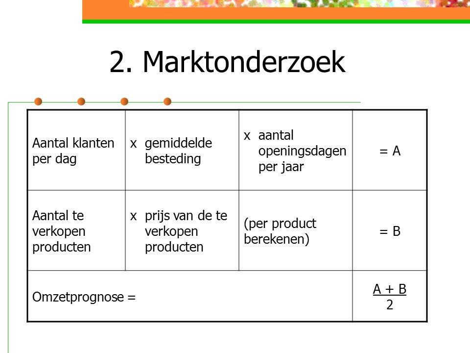 2. Marktonderzoek Aantal klanten per dag x gemiddelde besteding x aantal openingsdagen per jaar = A Aantal te verkopen producten x prijs van de te ver
