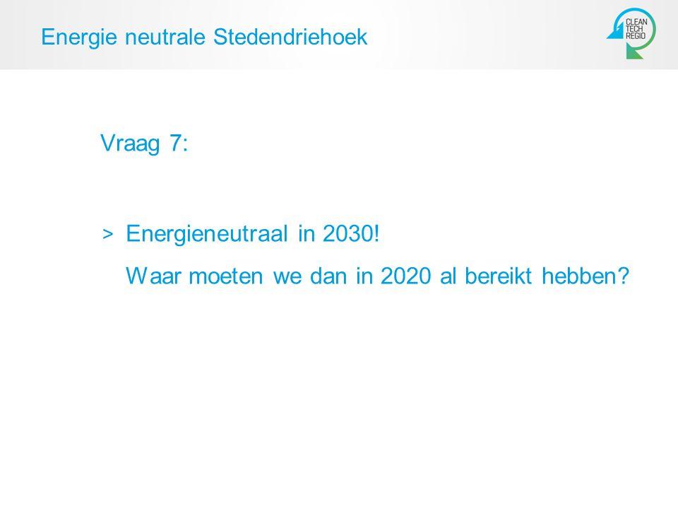 Energie neutrale Stedendriehoek Vraag 7: Energieneutraal in 2030! Waar moeten we dan in 2020 al bereikt hebben?