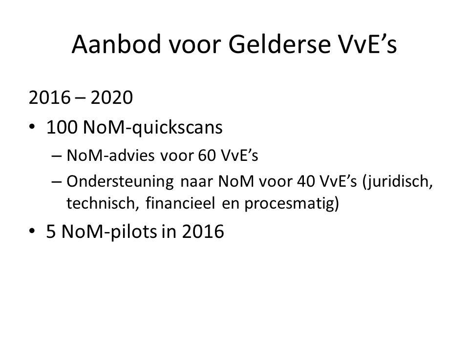 Aanbod voor Gelderse VvE's 2016 – 2020 100 NoM-quickscans – NoM-advies voor 60 VvE's – Ondersteuning naar NoM voor 40 VvE's (juridisch, technisch, fin