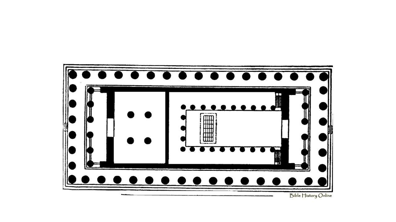 Tempels Dak werd gedragen door zuilen Tussen de zuilen en het dak lagen dwarsbalken.