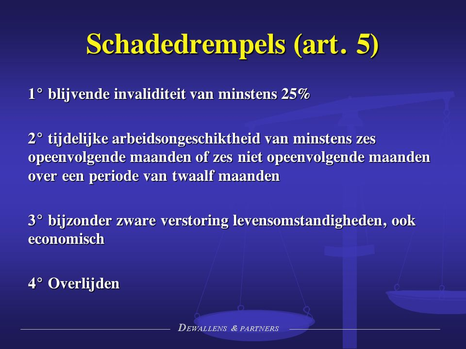 Schadedrempels (art.