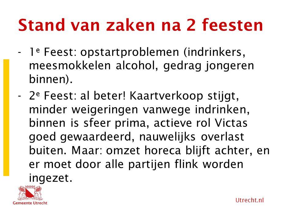 Utrecht.nl Stand van zaken na 2 feesten -1 e Feest: opstartproblemen (indrinkers, meesmokkelen alcohol, gedrag jongeren binnen). -2 e Feest: al beter!