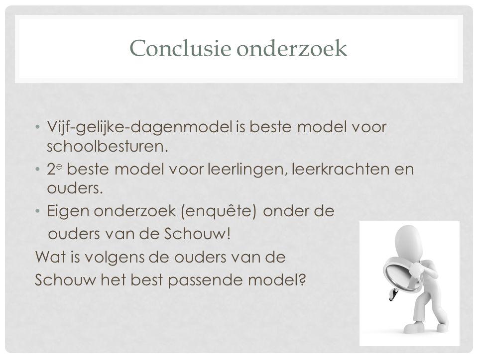Conclusie onderzoek Vijf-gelijke-dagenmodel is beste model voor schoolbesturen.
