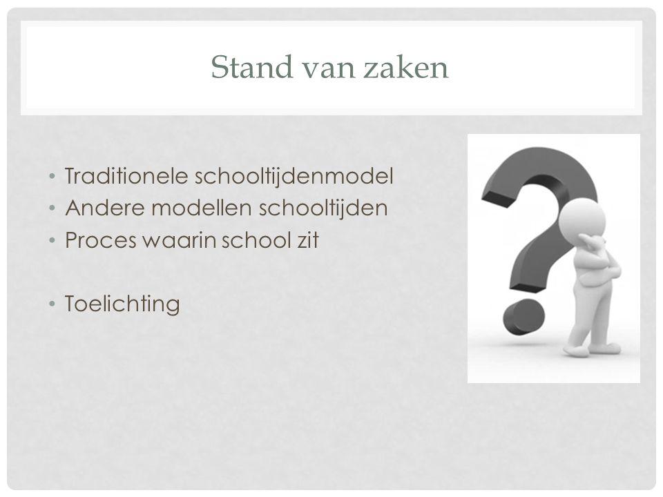 Stand van zaken Traditionele schooltijdenmodel Andere modellen schooltijden Proces waarin school zit Toelichting