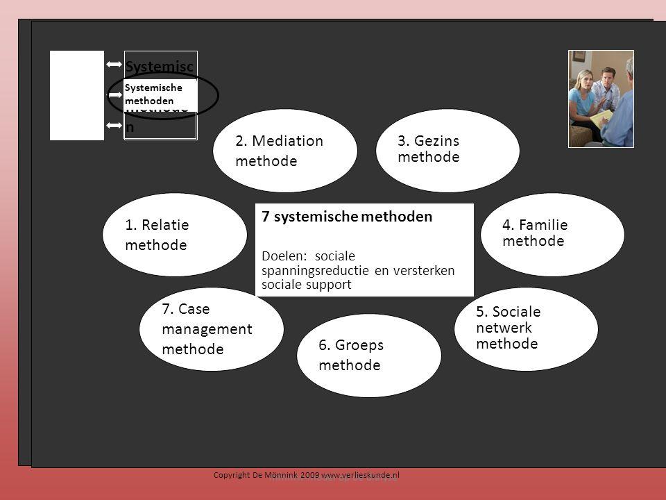 mmmw-model op de dialyse Copyright De Mönnink 2009 www.verlieskunde.nl 1. Relatie methode 3. Gezins methode 7. Case management methode 6. Groeps metho