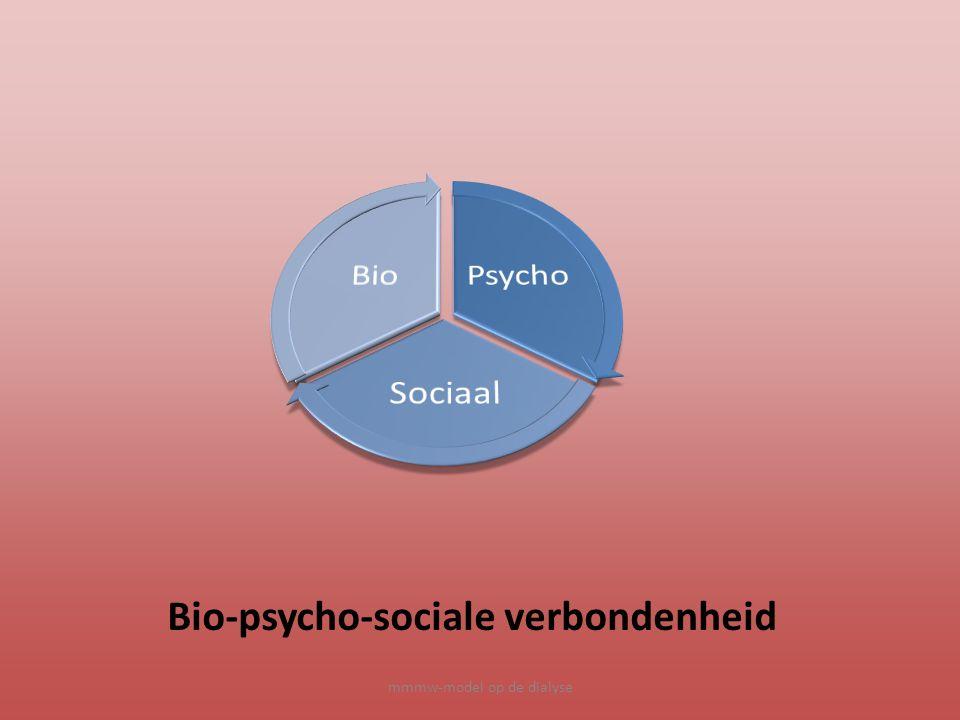 Bio-psycho-sociale verbondenheid