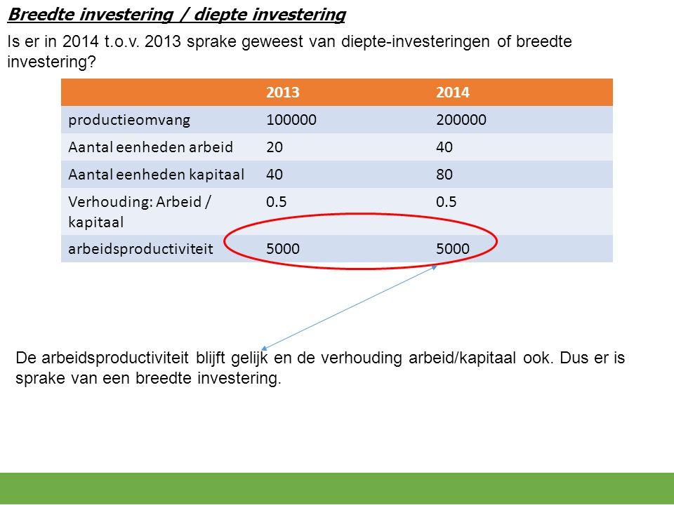 Breedte investering / diepte investering 20132014 productieomvang100000200000 Aantal eenheden arbeid2040 Aantal eenheden kapitaal4080 Verhouding: Arbe