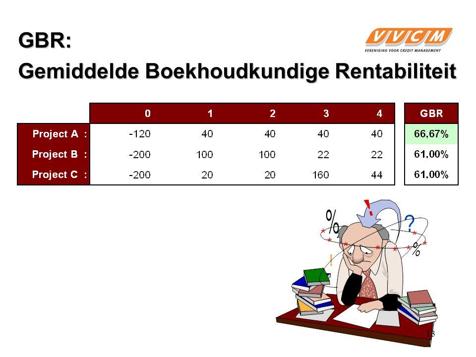 GBR: Gemiddelde Boekhoudkundige Rentabiliteit 13