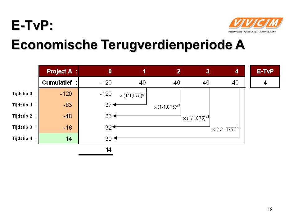 E-TvP: Economische Terugverdienperiode A 18