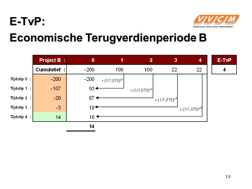 E-TvP: Economische Terugverdienperiode B 19