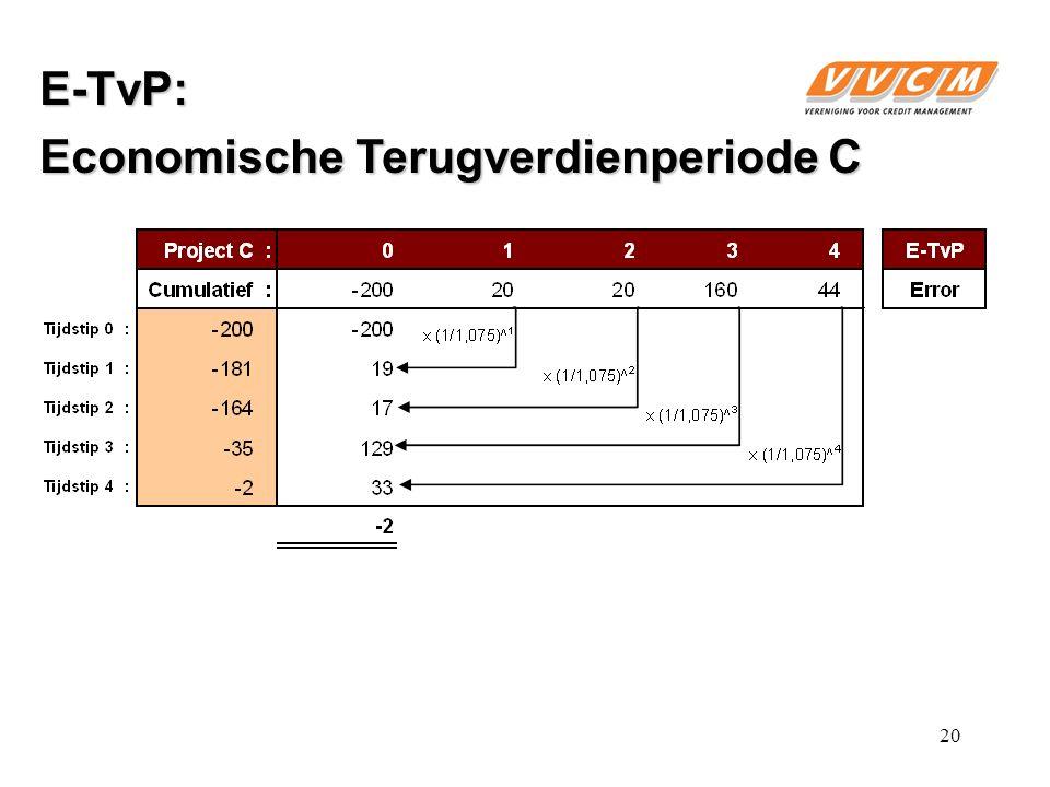 E-TvP: Economische Terugverdienperiode C 20