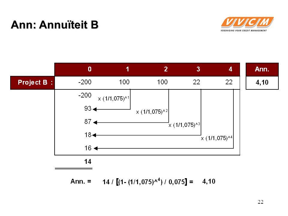 22 Ann: Annuïteit B