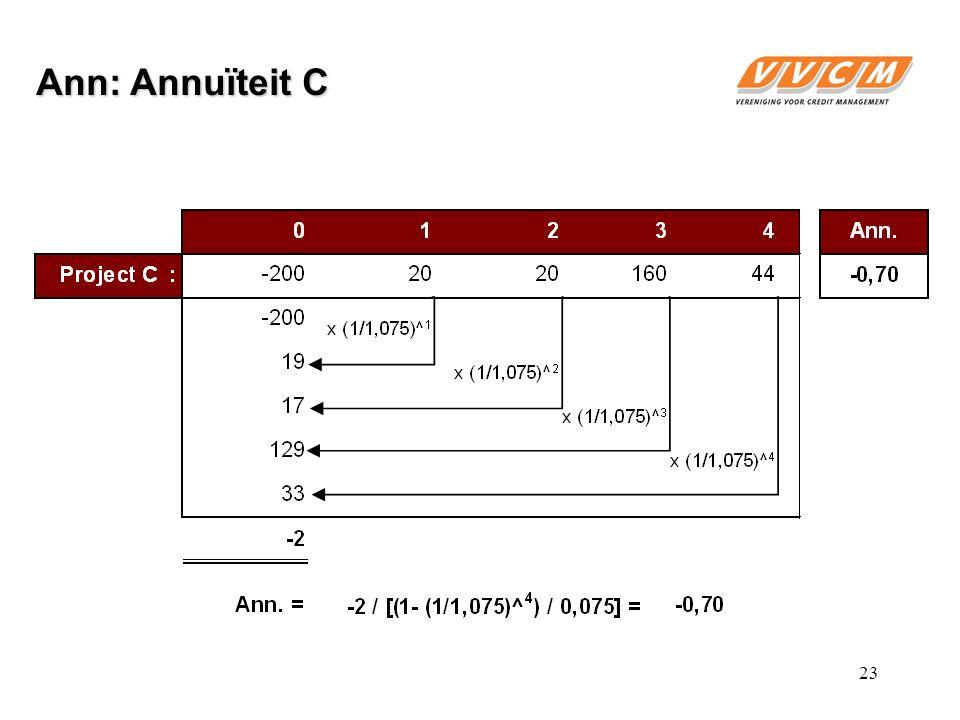 23 Ann: Annuïteit C