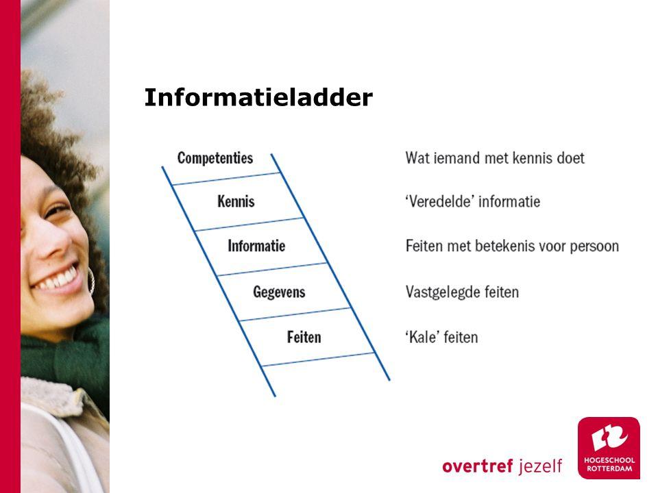 Informatieladder