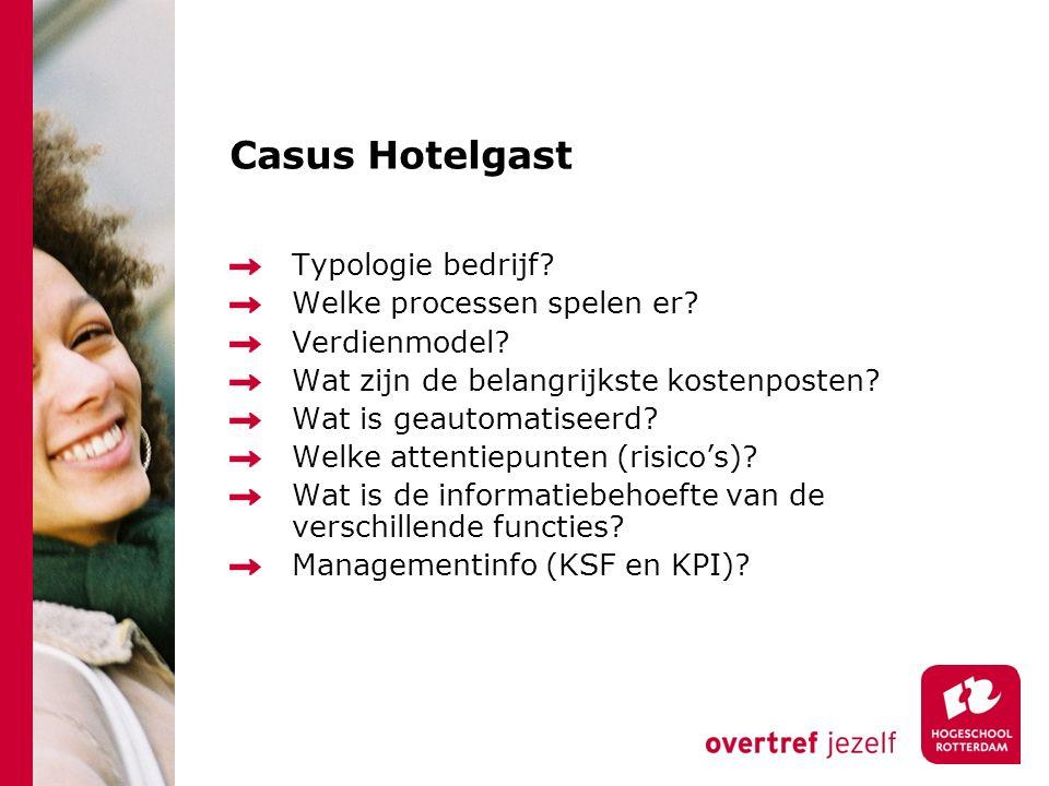 Casus Hotelgast Typologie bedrijf? Welke processen spelen er? Verdienmodel? Wat zijn de belangrijkste kostenposten? Wat is geautomatiseerd? Welke atte