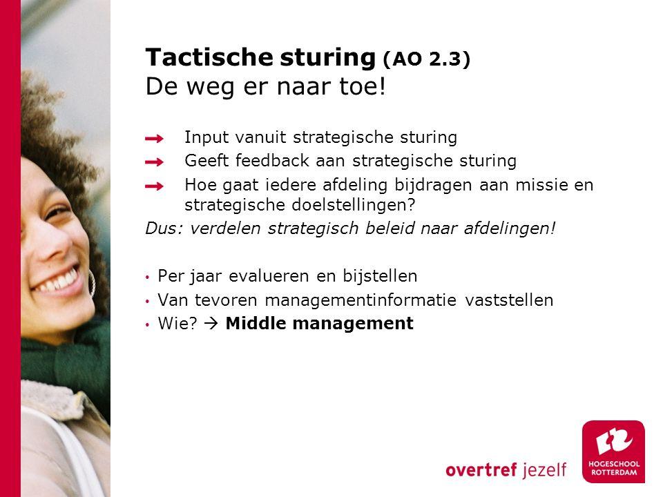 Tactische sturing (AO 2.3) De weg er naar toe! Input vanuit strategische sturing Geeft feedback aan strategische sturing Hoe gaat iedere afdeling bijd