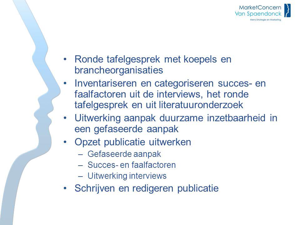 Ronde tafelgesprek met koepels en brancheorganisaties Inventariseren en categoriseren succes- en faalfactoren uit de interviews, het ronde tafelgespre