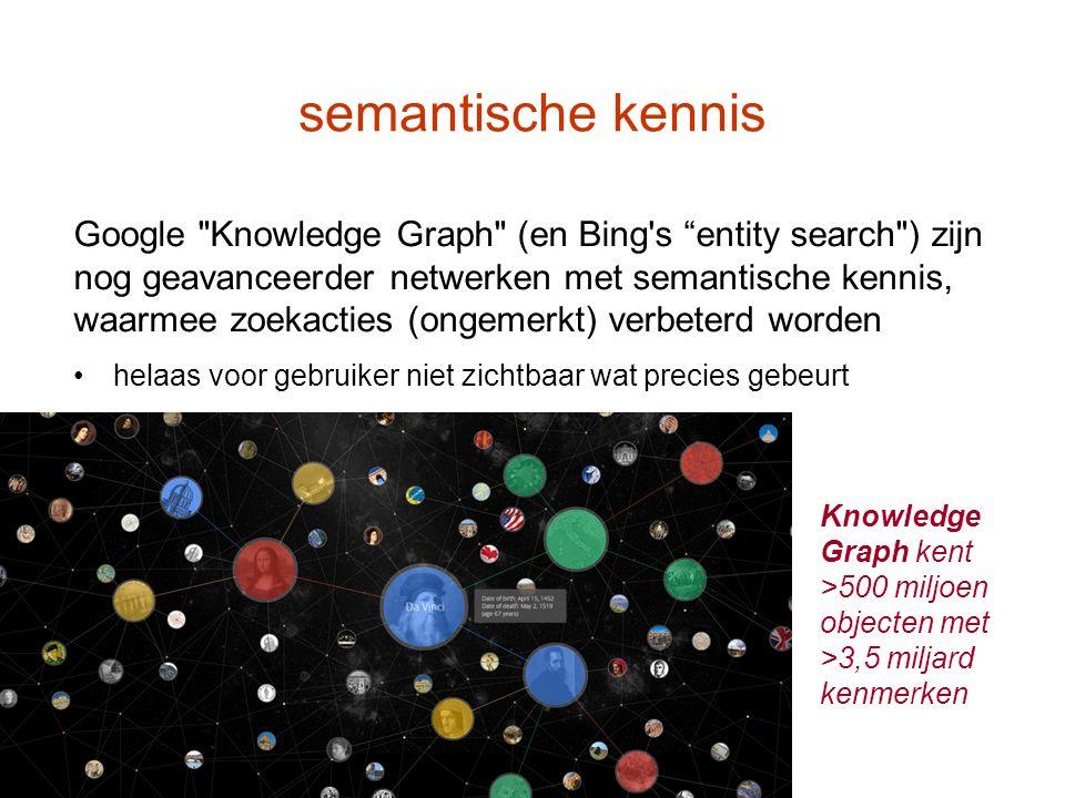 semantische kennis Google
