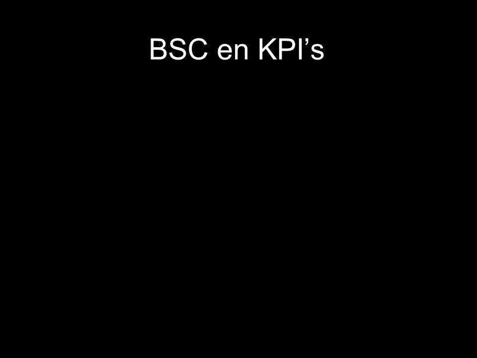 BSC en KPI's