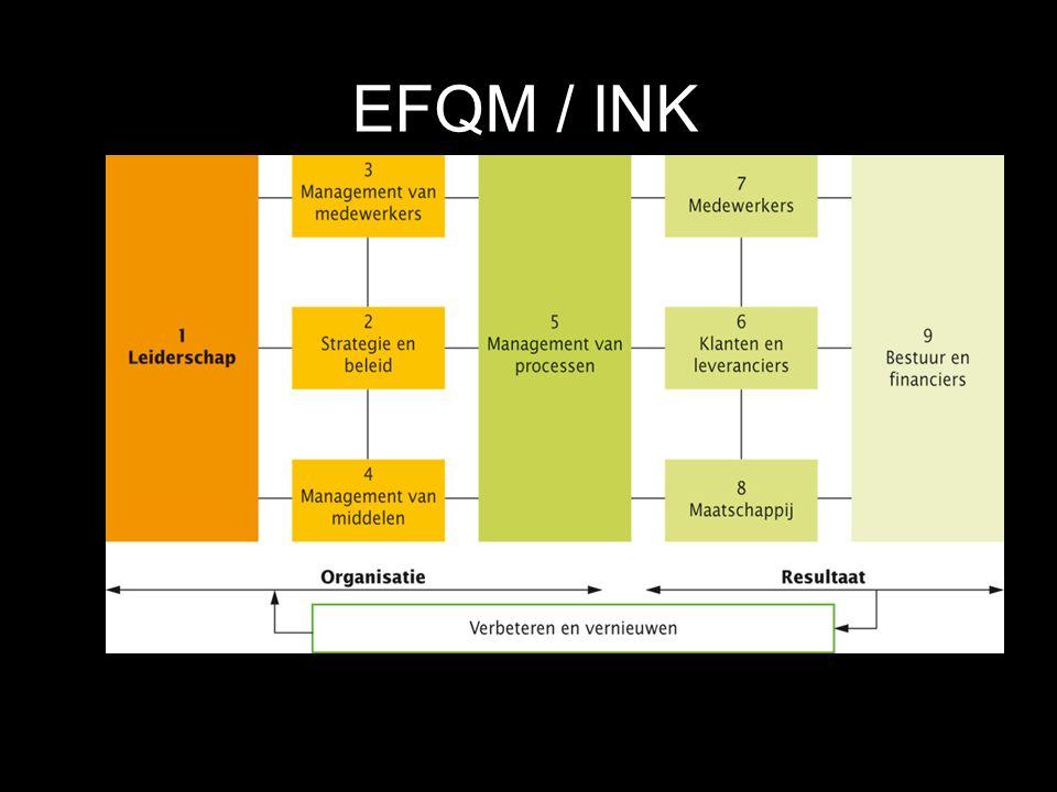 EFQM / INK