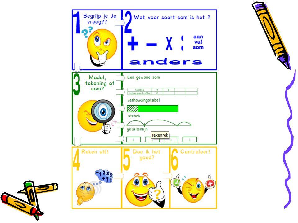 Inhoud van rekenen in groep 7. Breuken Procenten Kommagetallen Metriek stelsel  omrekenen Meetkunde Cijferen