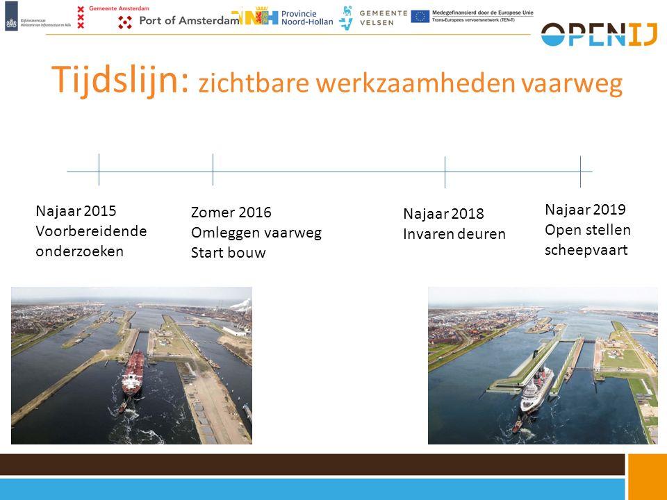 Tijdslijn: zichtbare werkzaamheden vaarweg Najaar 2015 Voorbereidende onderzoeken Zomer 2016 Omleggen vaarweg Start bouw Najaar 2018 Invaren deuren Najaar 2019 Open stellen scheepvaart