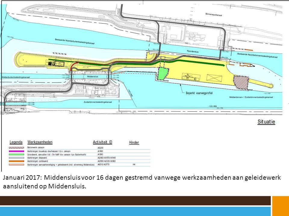 Januari 2017: Middensluis voor 16 dagen gestremd vanwege werkzaamheden aan geleidewerk aansluitend op Middensluis.