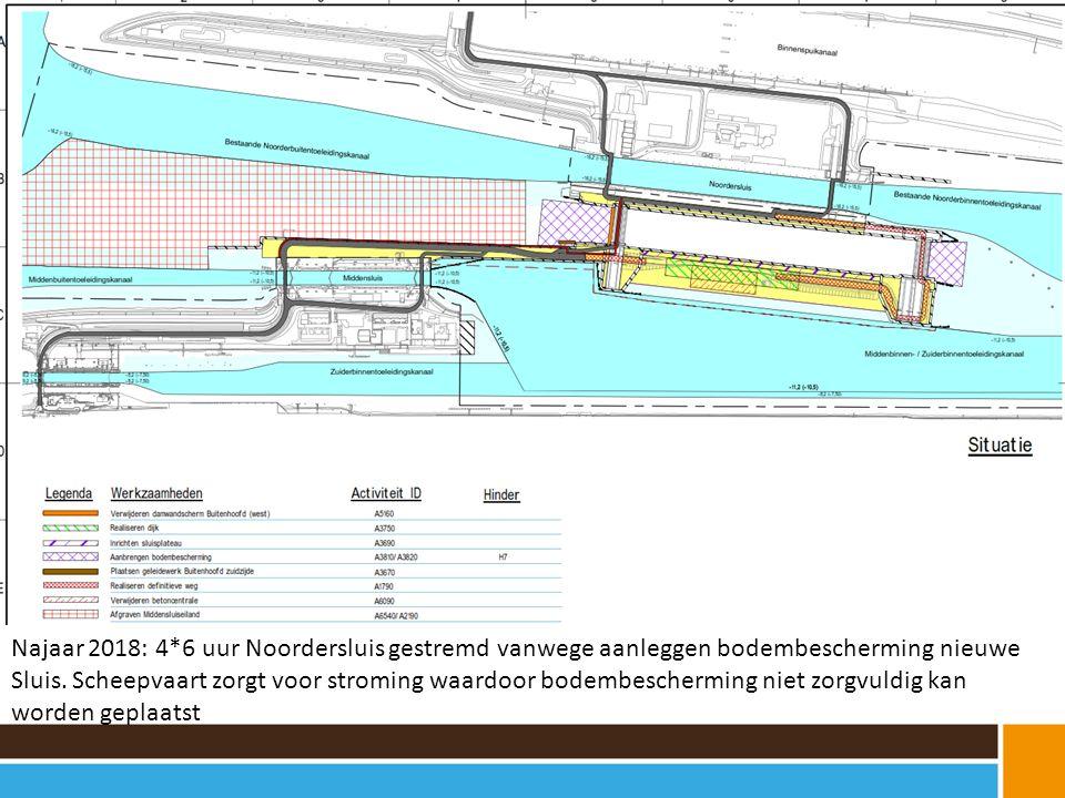 Najaar 2018: 4*6 uur Noordersluis gestremd vanwege aanleggen bodembescherming nieuwe Sluis.