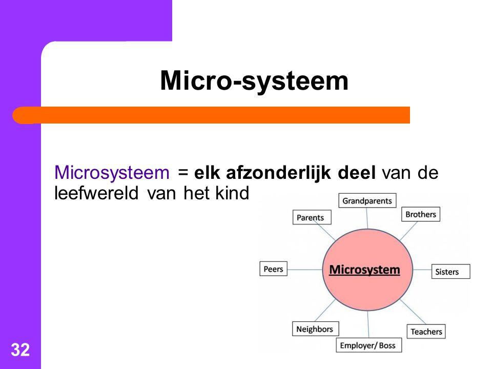 32 Micro-systeem Microsysteem = elk afzonderlijk deel van de leefwereld van het kind