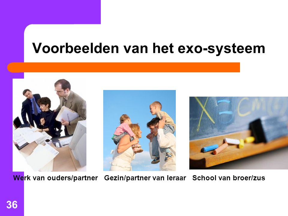 36 Voorbeelden van het exo-systeem Werk van ouders/partner Gezin/partner van leraar School van broer/zus