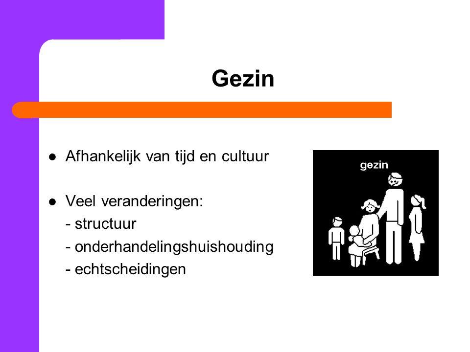 Gezin Afhankelijk van tijd en cultuur Veel veranderingen: - structuur - onderhandelingshuishouding - echtscheidingen