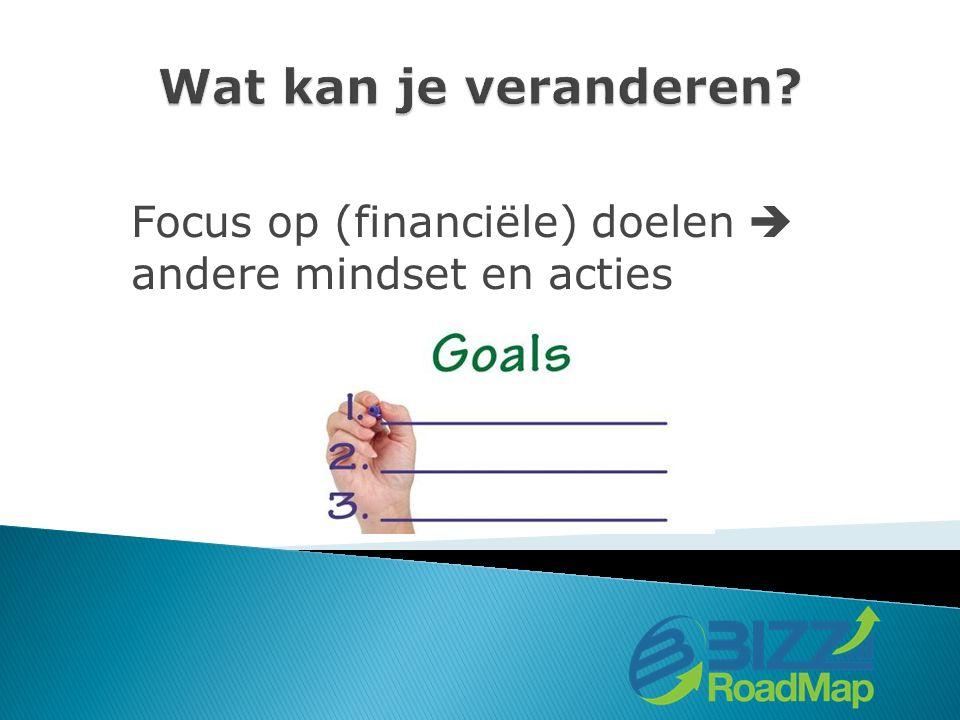 Focus op (financiële) doelen  andere mindset en acties