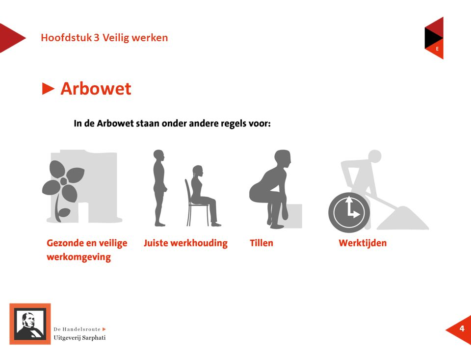 Hoofdstuk 3 Veilig werken 4 ► Arbowet