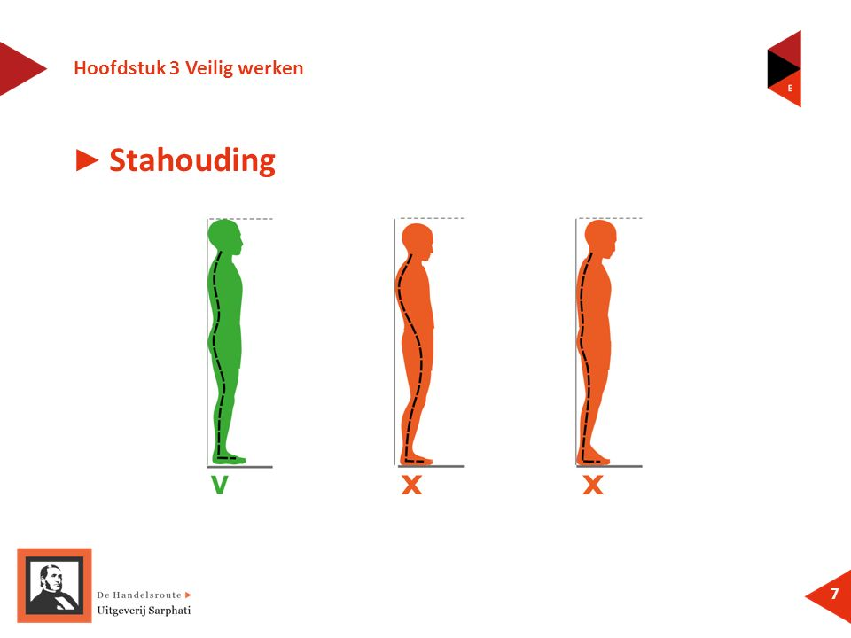Hoofdstuk 3 Veilig werken 7 ► Stahouding