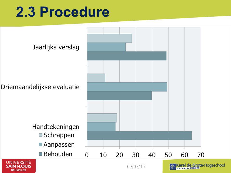 2.3 Procedure 09/07/15