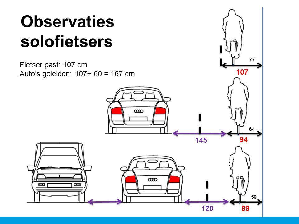 Observaties solofietsers 107 94 89 145 120 Fietser past: 107 cm Auto's geleiden: 107+ 60 = 167 cm 77 64 59