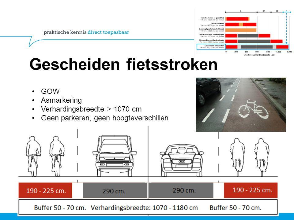 Gescheiden fietsstroken GOW Asmarkering Verhardingsbreedte > 1070 cm Geen parkeren, geen hoogteverschillen