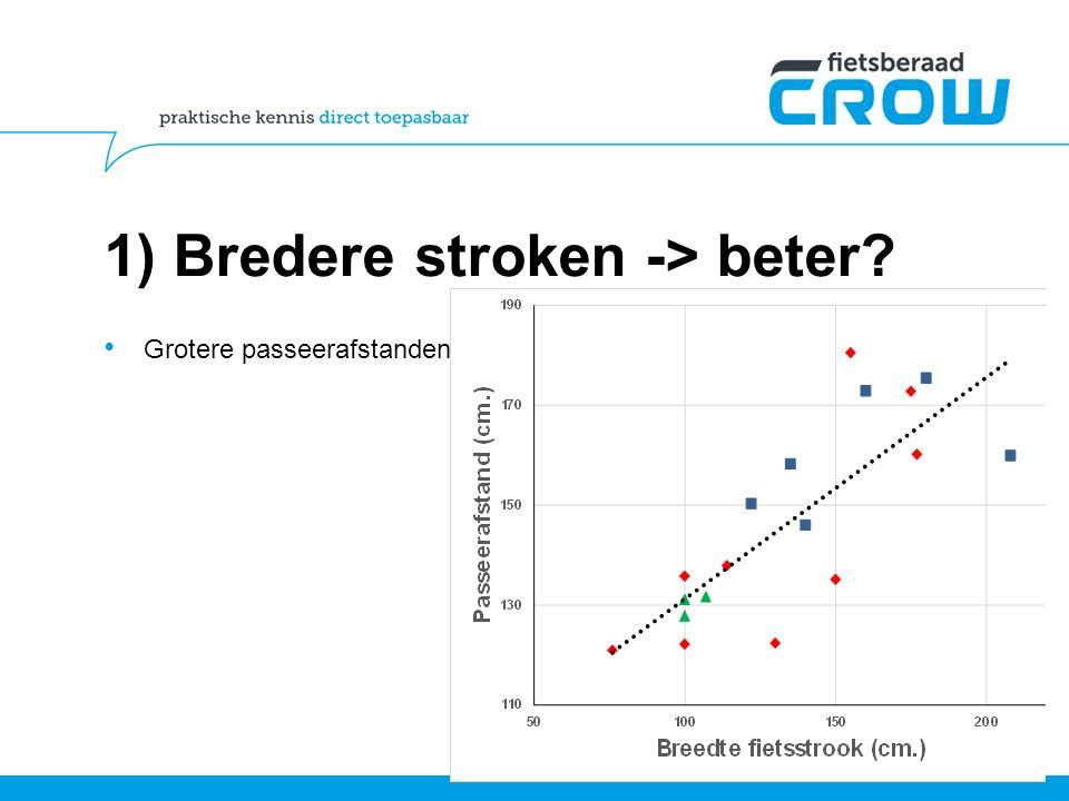 Grotere passeerafstanden 1) Bredere stroken -> beter?