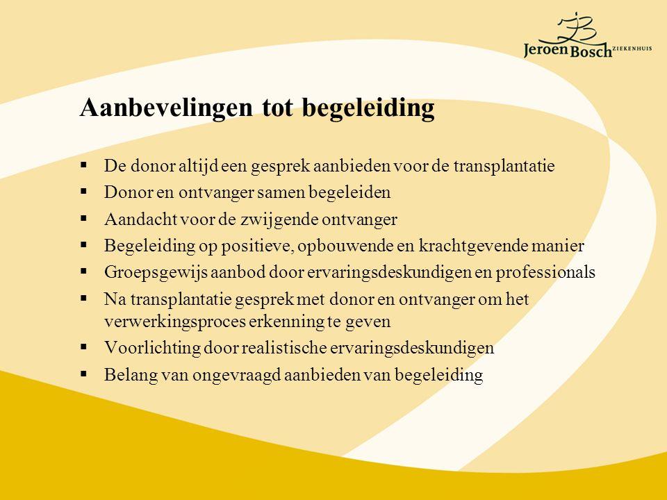 Aanbevelingen tot begeleiding  De donor altijd een gesprek aanbieden voor de transplantatie  Donor en ontvanger samen begeleiden  Aandacht voor de zwijgende ontvanger  Begeleiding op positieve, opbouwende en krachtgevende manier  Groepsgewijs aanbod door ervaringsdeskundigen en professionals  Na transplantatie gesprek met donor en ontvanger om het verwerkingsproces erkenning te geven  Voorlichting door realistische ervaringsdeskundigen  Belang van ongevraagd aanbieden van begeleiding