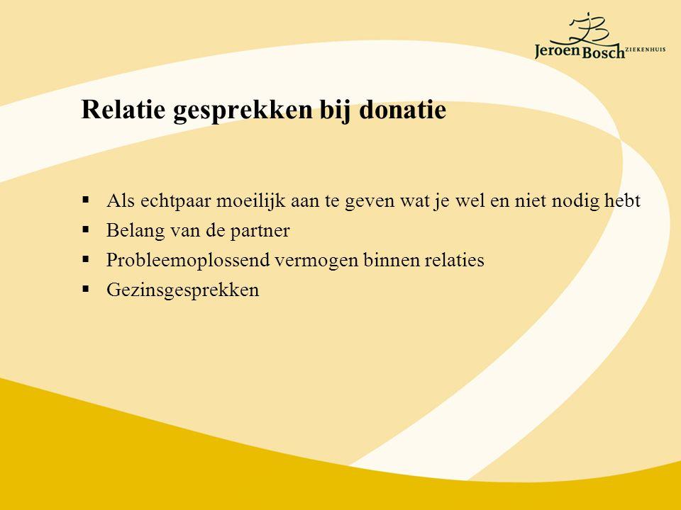 Relatie gesprekken bij donatie  Als echtpaar moeilijk aan te geven wat je wel en niet nodig hebt  Belang van de partner  Probleemoplossend vermogen binnen relaties  Gezinsgesprekken