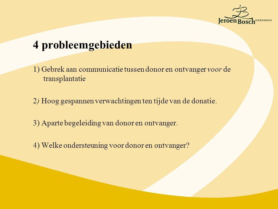 Literatuur onderzoek 1) Gebrek aan communicatie  Zoeken naar een donornier  Patroon in communicatie  Onmogelijkheid om een nier aan naaste te vragen  Dilemma van de donor  Professionele begeleiding van de donor  Stabiele relatie voorkomt psychosociale problemen na de transplantatie