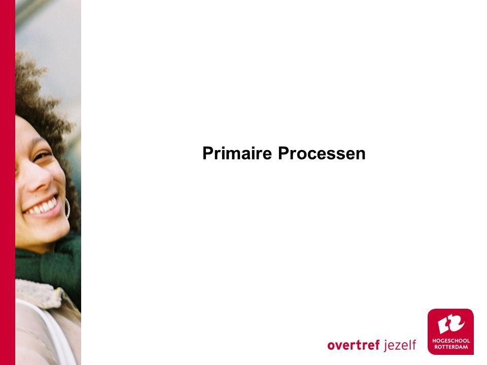 Primaire Processen
