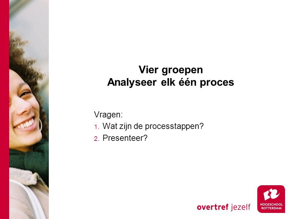 Vier groepen Analyseer elk één proces Vragen: 1. Wat zijn de processtappen? 2. Presenteer?