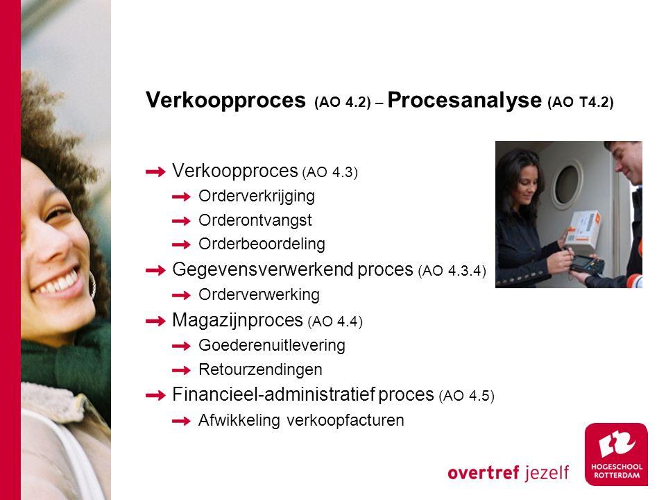 Verkoopproces (AO 4.2) – Procesanalyse (AO T4.2) Verkoopproces (AO 4.3) Orderverkrijging Orderontvangst Orderbeoordeling Gegevensverwerkend proces (AO
