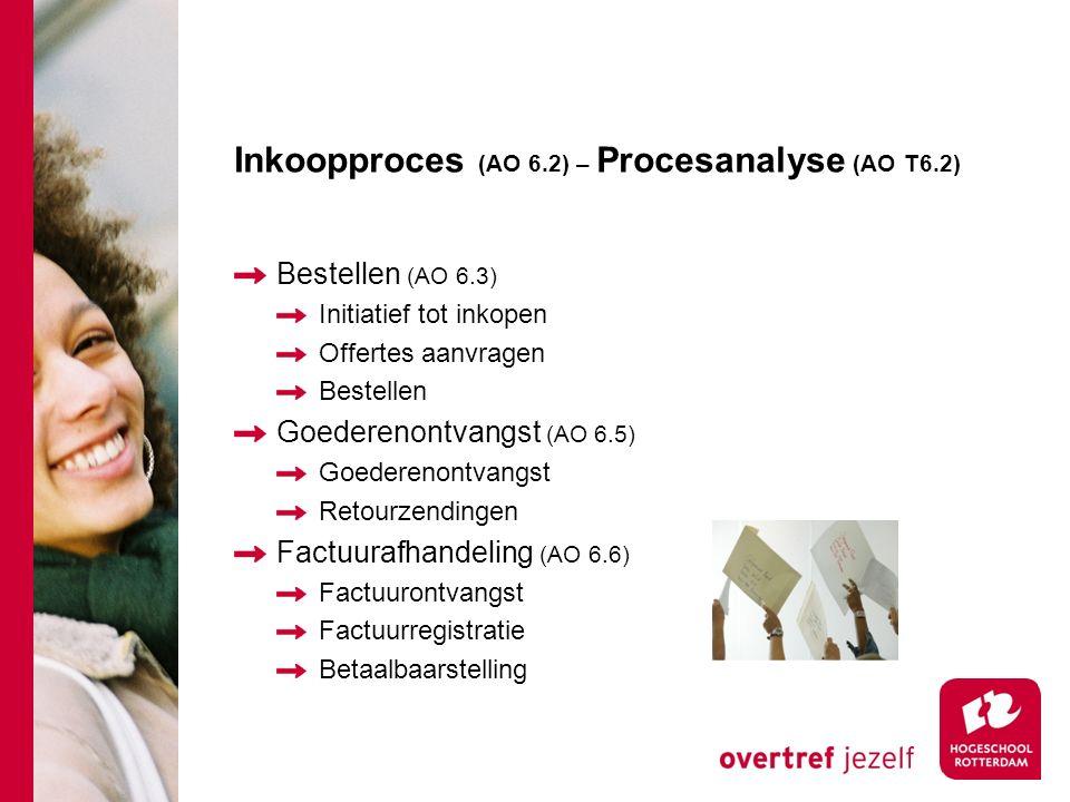 Inkoopproces (AO 6.2) – Procesanalyse (AO T6.2) Bestellen (AO 6.3) Initiatief tot inkopen Offertes aanvragen Bestellen Goederenontvangst (AO 6.5) Goed