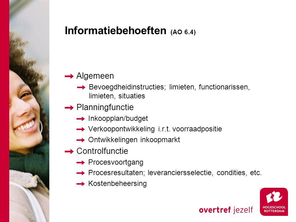 Informatiebehoeften (AO 6.4) Algemeen Bevoegdheidinstructies; limieten, functionarissen, limieten, situaties Planningfunctie Inkoopplan/budget Verkoop